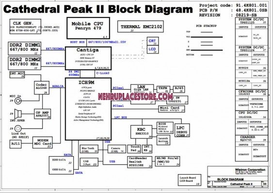 Acer Aspire 5235/5535/5735/5735Z (Intel) – CP2 M/B – Cathedral Peak II – 08219-SB – 48.4K801.0SB Wistron Schematic